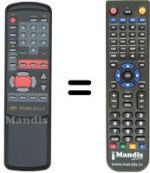 Replacement remote control TWINSAT SERIEMUST