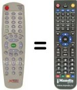 Replacement remote control RICHMOND 7000
