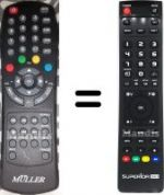 Replacement remote control MULLER GS32FLED