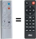 Replacement remote control Dyson HVS50217